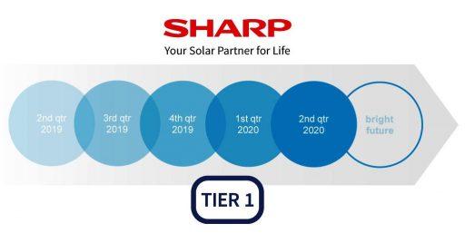 T-Energy - SHARP partner